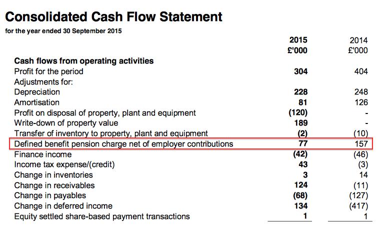 EDP FY15 cash flow