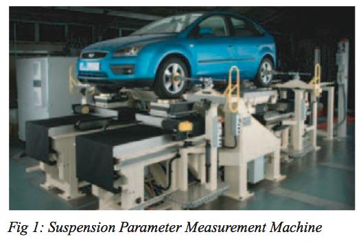ABDP test machine