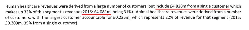 tsty-fy16-largest-customer