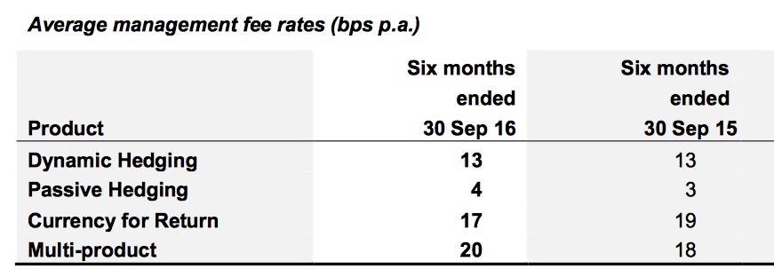 rec-hy17-fee-rates