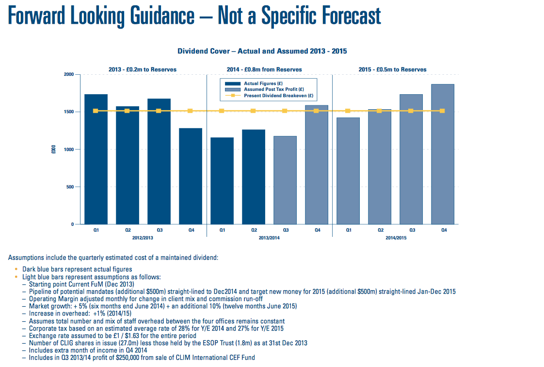 CLIG Forward Earnings Guidance (published January 2014)