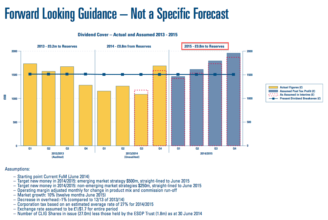 CLIG Forward Earnings Guidance (published July 2014)