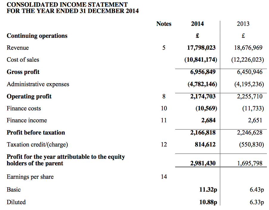PEN Annual results 2014