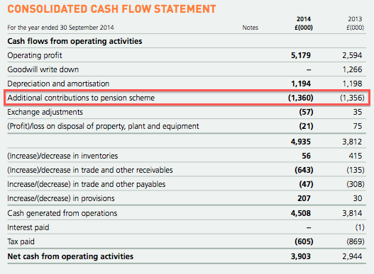 DEWH annual report 2014 additional pension contributions
