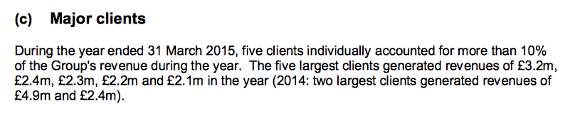 REC largest clients FY 2015