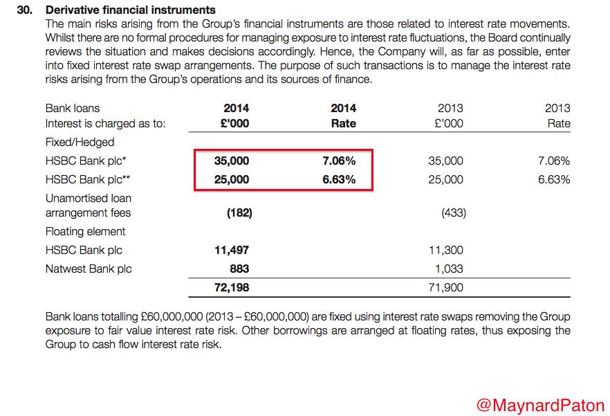PSN AR2014 debt
