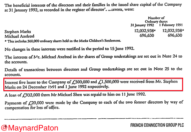 FCCN AR1992 director loan
