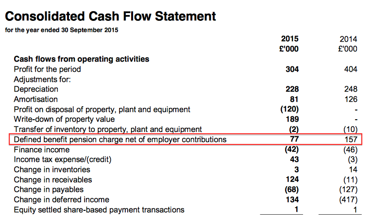 EDP FY15 cash flow