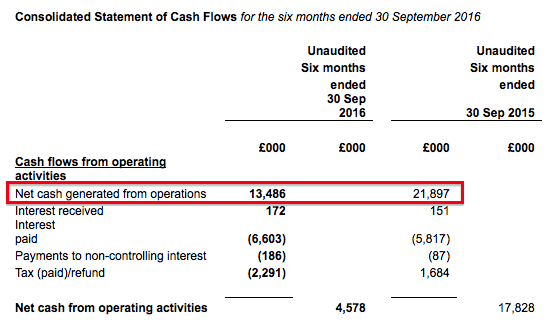djan-hy17-cash-flow