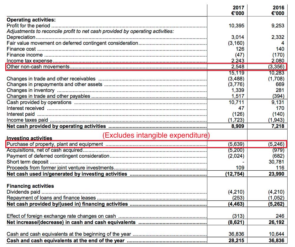 mcon mincon fy 2017 results cash flow