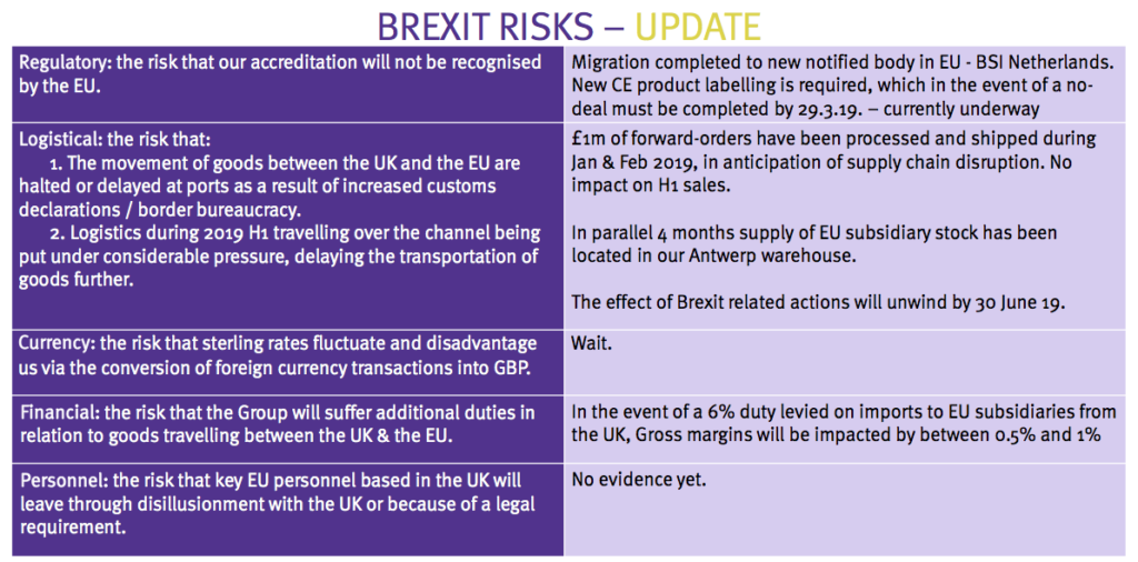 tstl tristel h1 2019 brexit risks