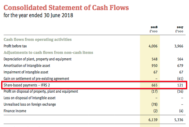 tstl tristel 2018 annual report cash flow statement