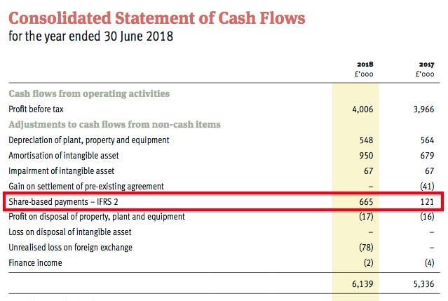 tstl tristel 2018 annual report cash flow statement