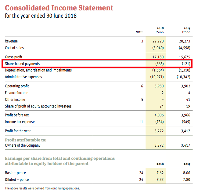 tstl tristel 2018 annual report income statement