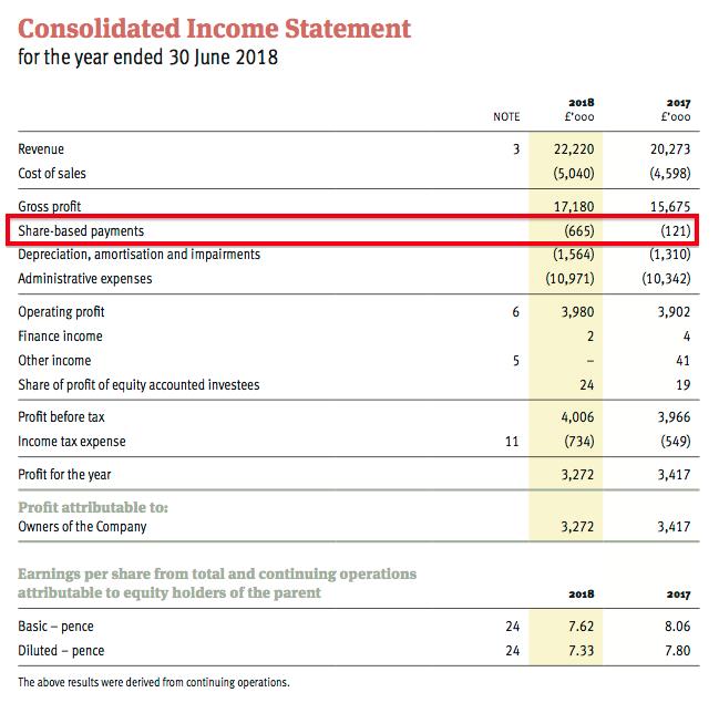tstl tristel 2018 annual report income statement