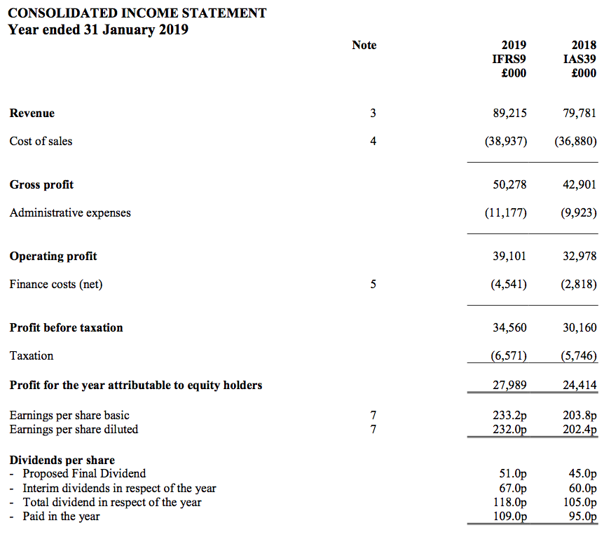 sus s&U fy 2019 results summary