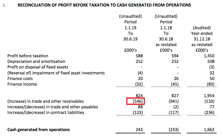 maynard paton wink m winkworth hy 2019 results operating cash flow note