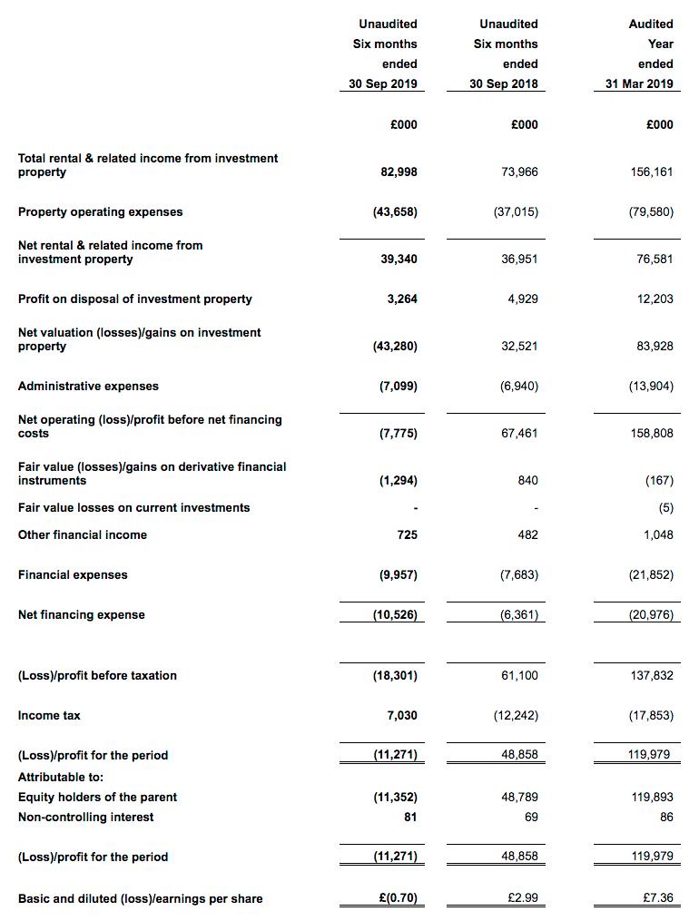 djan daejan hy 2020 results summary