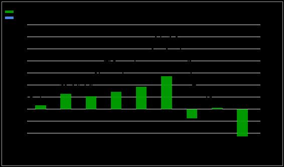 maynard paton 2019 portfolio review sharepad chart tast tasty