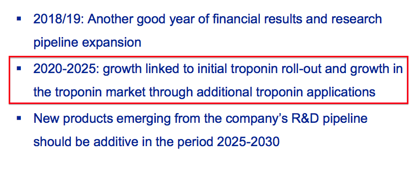 bvxp bioventix h1 2020 results 2019 slide 2020-2025 outlook