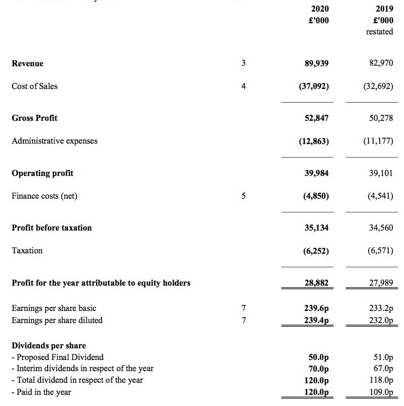 sus s&u fy 2020 results summary