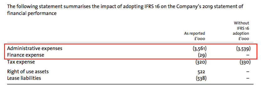 wink winkworth fy 2019 results ar 2019 ifrs 16