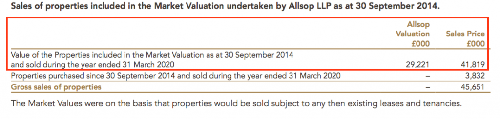 mtvw mountview estates fy 2020 results ar 2020 allsop note