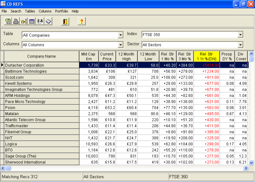 sharepad best stock screener versus stockopedia cd refs march 2000