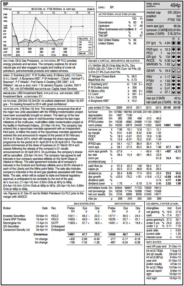 sharepad best stock screener versus stockopedia refs bp