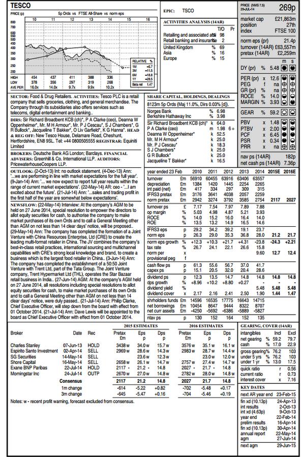 sharepad best stock screener versus stockopedia refs tesco
