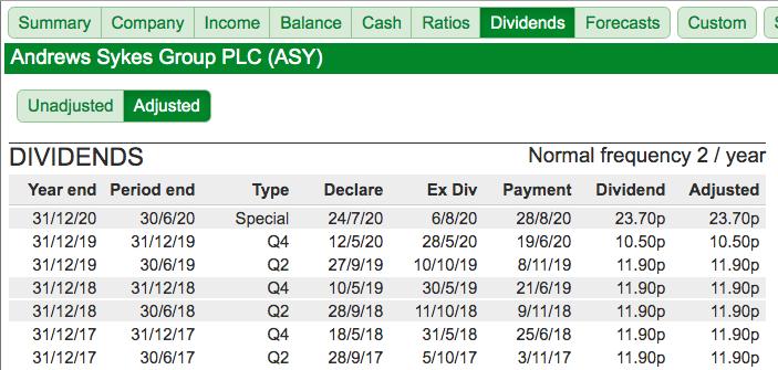 maynard paton q3 2020 portfolio sharepad example dividends